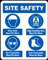PPE Signage