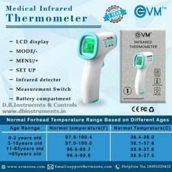 Infrared Thermometer (Non Contact)