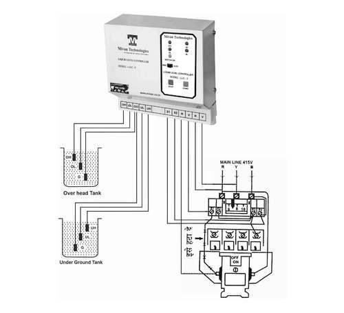 3 phase water level controller for 3 phase motor and submersible pump  suitable for any 3 phas