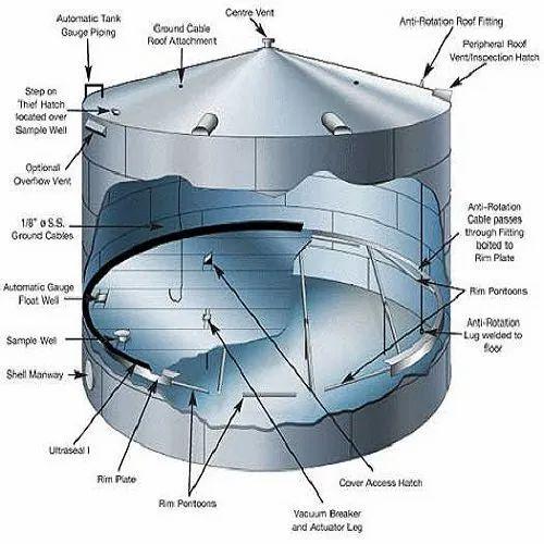 Api 650 Tank Design Software Free Download