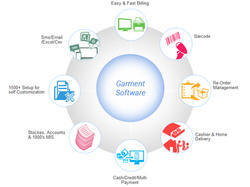 Garment Software