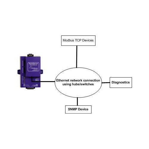 Modbus TCP To SNMP Gateway   Proto Convert   Manufacturer in