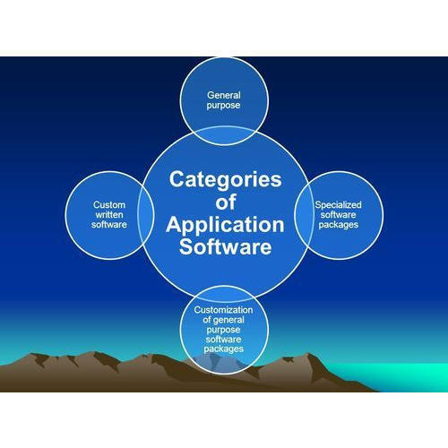 Application Software Packages Services, India, Rs 25000 /onwards | ID:  20290290073