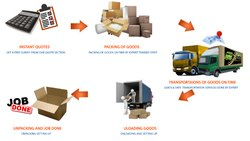 Online Offline Packers and Movers in lucknow, Client Side, anywhere