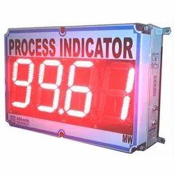 Mega Watt Display Indicator