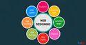 Responsive Website Designing And Hosting