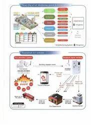 Addressable WIRELESS AUTOMATIC SMOKE DETECTION SYSTEM