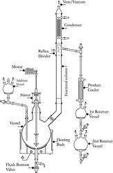Reaction Cum Distillation Assembly