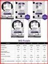 6 TB WD Purple HDD for CCTV