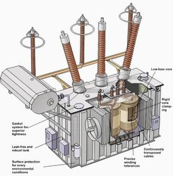 TRANSFORMER OLTC Repairing And Maintainence