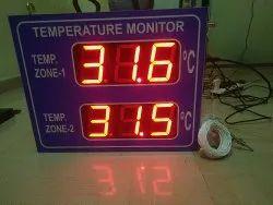 Dual Input Temperature Indicator