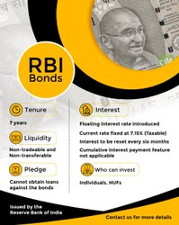 Government Organization RBI Bonds, Requirement Frequency: One Time