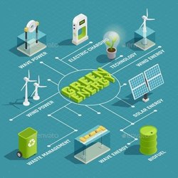 Energy Consultancy Services