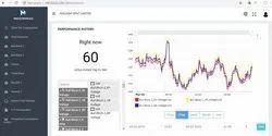 Unlimted Smart Iot Platform, Industrial, Wireless LAN