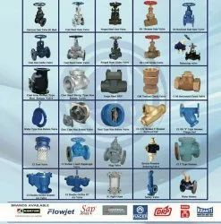Industrial Valves Boiler Mountings