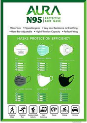 Reusable AuraN95Mask, Certification: Iso