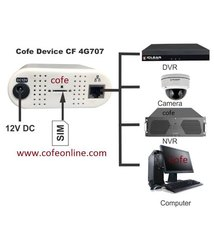 Wireless or Wi-Fi White COFE 4G Router