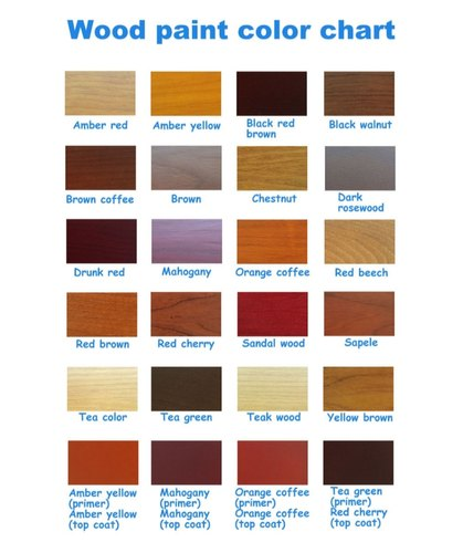 Nc Dark Brown Paint For Wood Rs 140, Dark Brown Furniture Paint