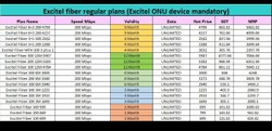 High Speed Internet Service
