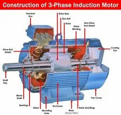 Three Phase Motor Repairing Service, Jaipur