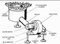 Cims Golden Diesel/kerosene Burner & Blower (halwai)