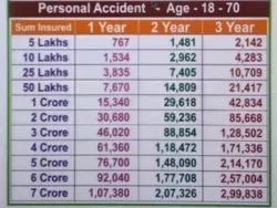Personal Accident Health Insurance