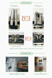 Electrical Oxygen Concentrator 5L