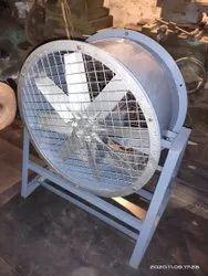 Man Cooler Fan Manufacturer From Delhi