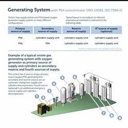 Medical Oxygen Generator PSA