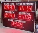 Flow Rate Display