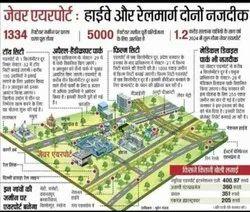 Offline Plot Land Developers