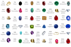Gems And Precious Stones, For Dependable