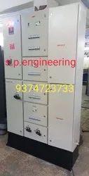 IOCL Pump Panel