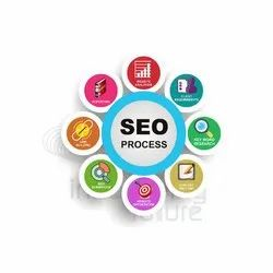Seo Brand Promotion Service, In India