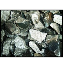 High Carbon Ferro Manganese Powder