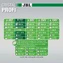 JBL Prakash Aquarist External Canister Filter E702