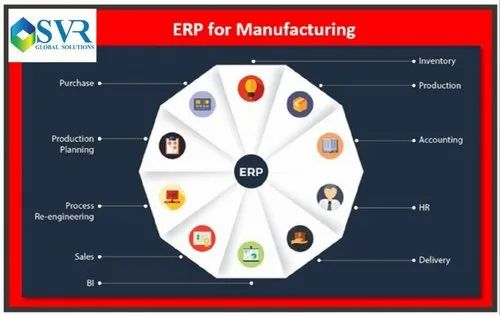 Software for Business - Manufacturing ERP IT / Technology Services