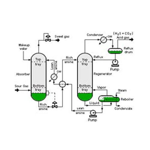 process flow  u0026 instrumentation diagram services in sector no  11  pune  chem dist process