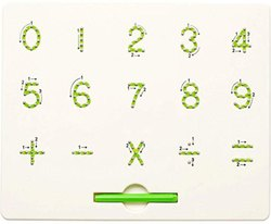 Magnetic Number Pad