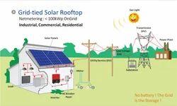 Solar On Grid Solar Power Plant 1KW