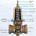 Water Pressure Reducing Valves