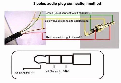 3 5 mm jack wiring wiring diagram audio jack diagram 3.5mm jack wiring diagram three #4