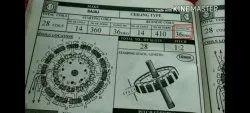 Fan Repairing Services in Industrial