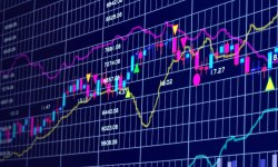 Futures Trading Software