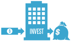 Invest With Us At Fix Return