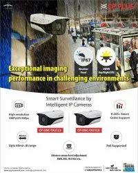 CP PLUS Network CCTV Camera