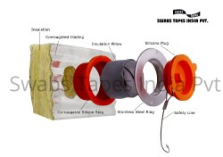Insulation Inspection Plug