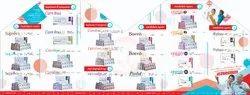 Pharmaceutical Medicines For Diabetes
