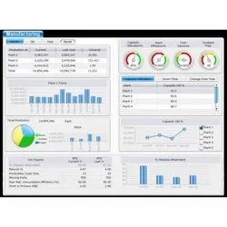 Analytics Dashboards Software