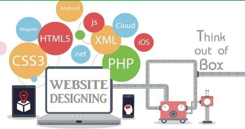 Strange Website Designing Course In Hoshiarpur Near Bus Stand By Interior Design Ideas Gentotryabchikinfo